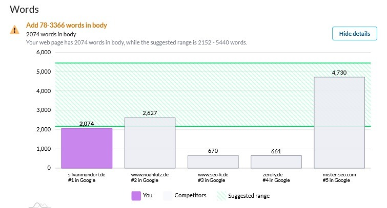 Im Surfer SEO Audit sieht man einzelne Faktoren im Vergleich zu der Konkurrenz